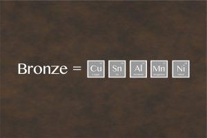 itchden & Bath Trend Bronze mixes well with other metals